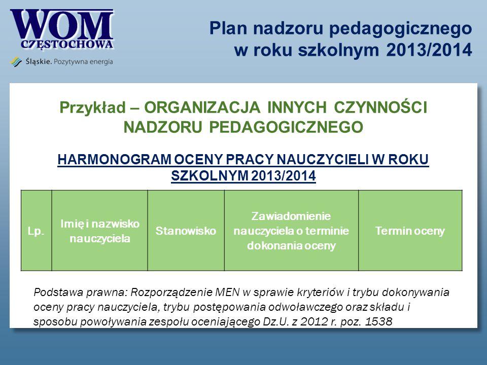 Plan nadzoru pedagogicznego w roku szkolnym 2013/2014 Przykład – ORGANIZACJA INNYCH CZYNNOŚCI NADZORU PEDAGOGICZNEGO HARMONOGRAM OCENY PRACY NAUCZYCIE