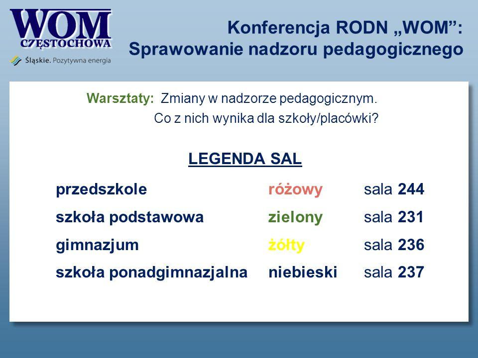 Konferencja RODN WOM: Sprawowanie nadzoru pedagogicznego Warsztaty: Zmiany w nadzorze pedagogicznym. Co z nich wynika dla szkoły/placówki? LEGENDA SAL
