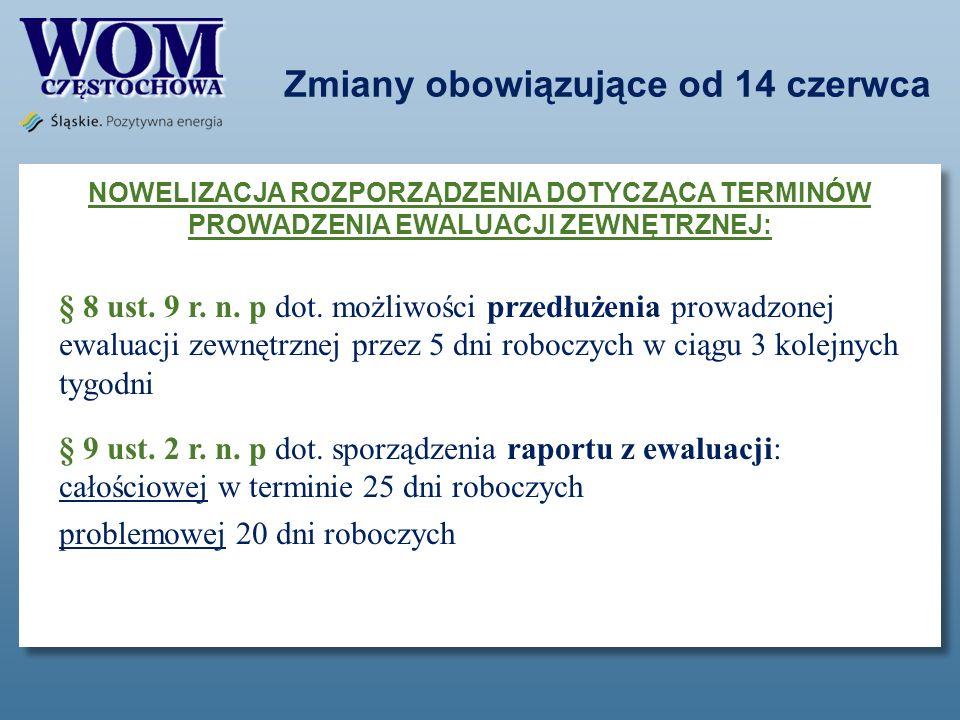 Zmiany obowiązujące od 1 września Zadanie dyrektora od 1.09.2013 r.Dotychczas Plan nadzoru pedagogicznego opracowany przez dyrektora szkoły powinien zawierać w szczególności: 1.przedmiot ewaluacji wewnętrznej oraz termin jej przeprowadzenia; 2.