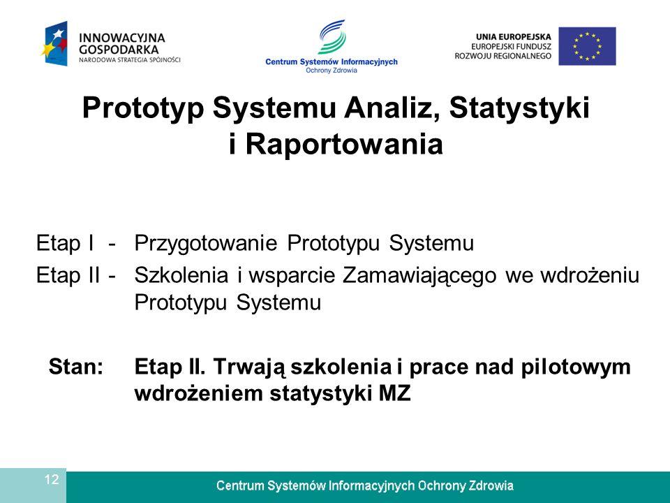 12 Prototyp Systemu Analiz, Statystyki i Raportowania Etap I-Przygotowanie Prototypu Systemu Etap II-Szkolenia i wsparcie Zamawiającego we wdrożeniu P