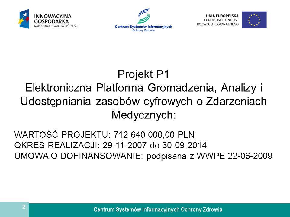 2 Projekt P1 Elektroniczna Platforma Gromadzenia, Analizy i Udostępniania zasobów cyfrowych o Zdarzeniach Medycznych: WARTOŚĆ PROJEKTU: 712 640 000,00