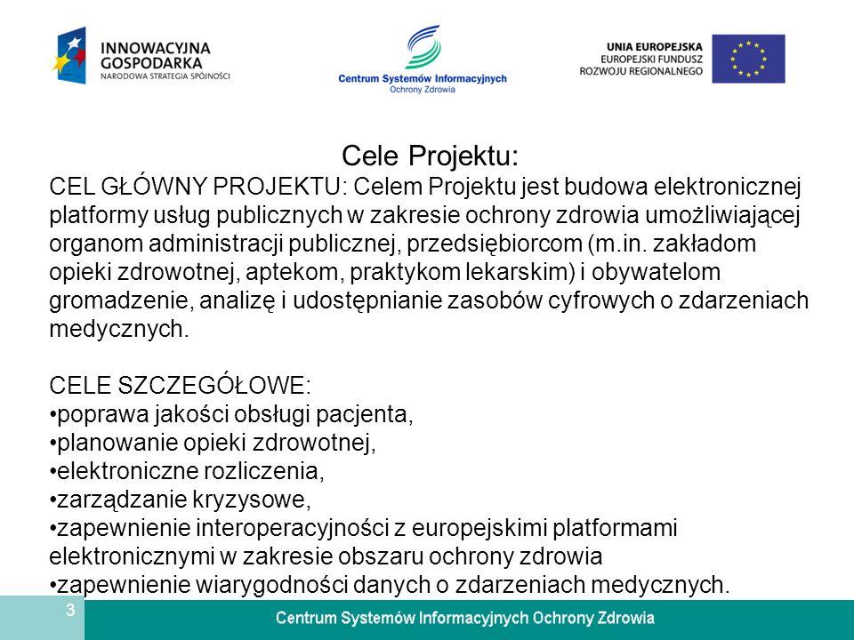 3 Cele Projektu: CEL GŁÓWNY PROJEKTU: Celem Projektu jest budowa elektronicznej platformy usług publicznych w zakresie ochrony zdrowia umożliwiającej