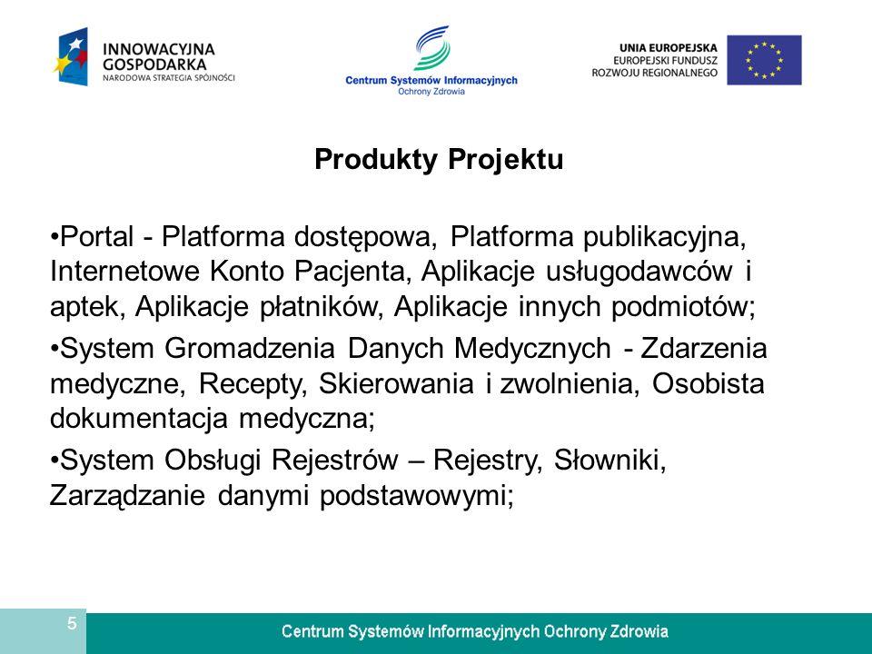 5 Produkty Projektu Portal - Platforma dostępowa, Platforma publikacyjna, Internetowe Konto Pacjenta, Aplikacje usługodawców i aptek, Aplikacje płatni