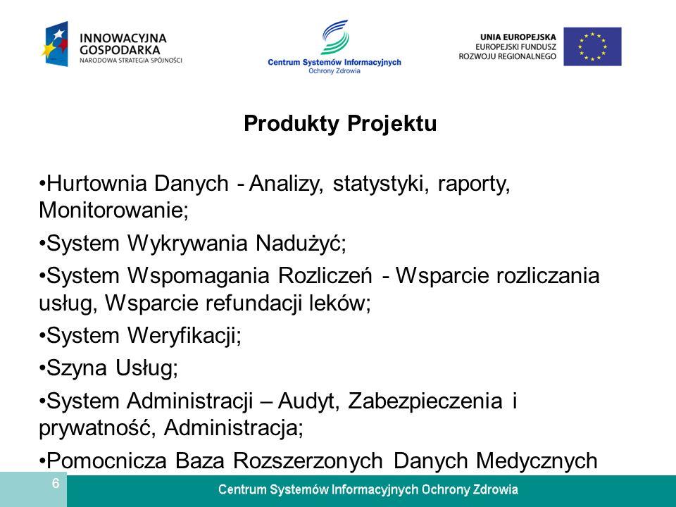 6 Produkty Projektu Hurtownia Danych - Analizy, statystyki, raporty, Monitorowanie; System Wykrywania Nadużyć; System Wspomagania Rozliczeń - Wsparcie