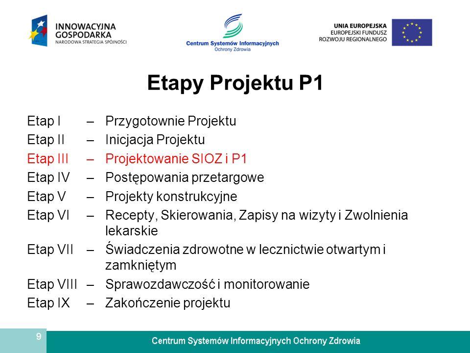 9 Etapy Projektu P1 Etap I –Przygotownie Projektu Etap II –Inicjacja Projektu Etap III–Projektowanie SIOZ i P1 Etap IV –Postępowania przetargowe Etap