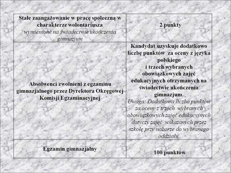 Stałe zaangażowanie w pracę społeczną w charakterze wolontariusza wymienione na świadectwie ukończenia gimnazjum 2 punkty Absolwenci zwolnieni z egzaminu gimnazjalnego przez Dyrektora Okręgowej Komisji Egzaminacyjnej Kandydat uzyskuje dodatkowo liczbę punktów za oceny z języka polskiego i trzech wybranych obowiązkowych zajęć edukacyjnych otrzymanych na świadectwie ukończenia gimnazjum.