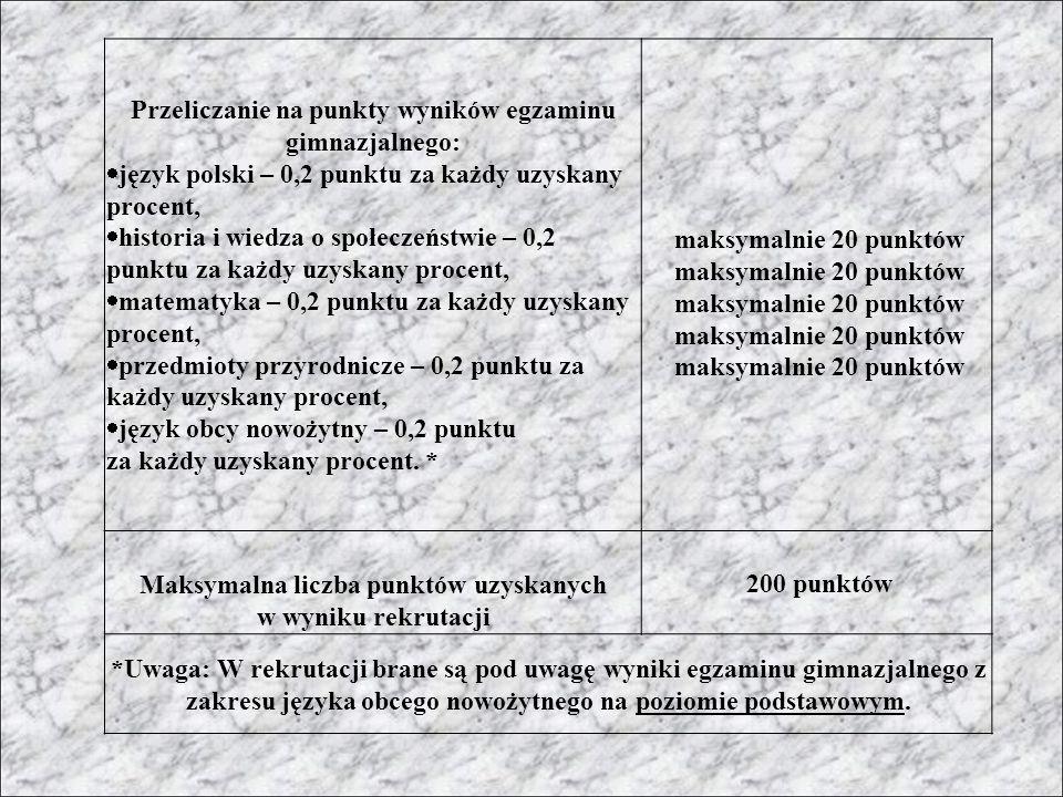 Przeliczanie na punkty wyników egzaminu gimnazjalnego: język polski – 0,2 punktu za każdy uzyskany procent, historia i wiedza o społeczeństwie – 0,2 punktu za każdy uzyskany procent, matematyka – 0,2 punktu za każdy uzyskany procent, przedmioty przyrodnicze – 0,2 punktu za każdy uzyskany procent, język obcy nowożytny – 0,2 punktu za każdy uzyskany procent.