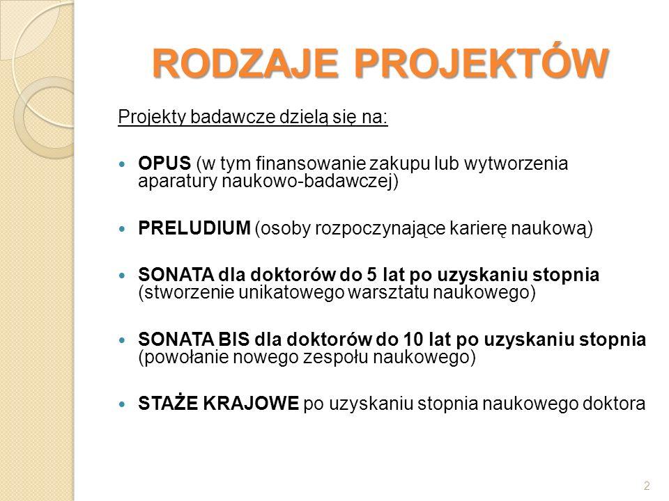 PRELUDIUM w przypadku wniosków związanych z koniecznością posiadania zgody właściwej komisji bioetycznej lub właściwej lokalnej komisji etycznej wnioskodawca przedstawia wniosek wraz z właściwą kopią zaświadczenia, wniosek wraz z wymaganymi załącznikami, należy złożyć w formie elektronicznej w systemie OSF oraz wydrukowany w jednym egzemplarzu w języku polskim, podpisany przez osoby upoważnione do reprezentowania wnioskodawcy, należy złożyć do dnia 15 czerwca 2012, wersja wydrukowana nie zawiera skróconego i szczegółowego opisu projektu ogłoszenie wyników nastąpi nie później niż po upływie 6 miesięcy od dnia zakończenia terminu przyjmowania wniosków.