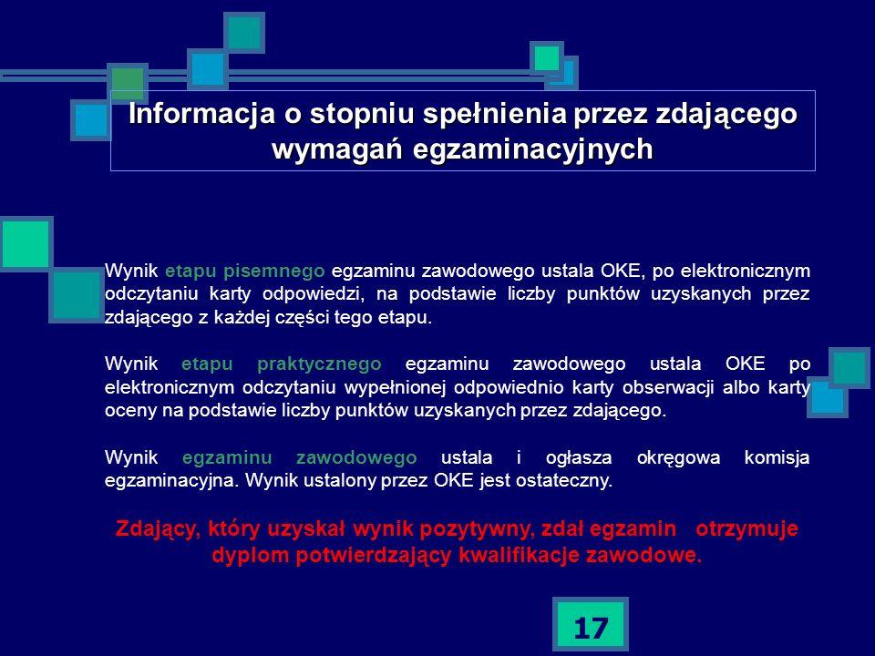 17 Informacja o stopniu spełnienia przez zdającego wymagań egzaminacyjnych Wynik etapu pisemnego egzaminu zawodowego ustala OKE, po elektronicznym odc