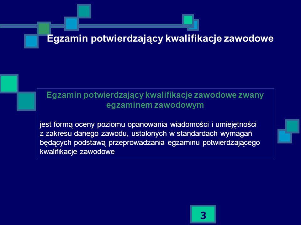 14 Przebieg etapu pisemnego egzaminu zawodowego O wyznaczonej godz.