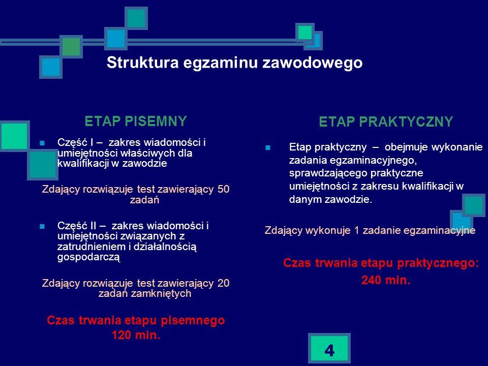 4 Struktura egzaminu zawodowego ETAP PISEMNY Część I – zakres wiadomości i umiejętności właściwych dla kwalifikacji w zawodzie Zdający rozwiązuje test