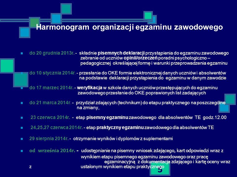 5 Harmonogram organizacji egzaminu zawodowego do 20 grudnia 2013r. - składnie pisemnych deklaracji przystąpienia do egzaminu zawodowego zebranie od uc