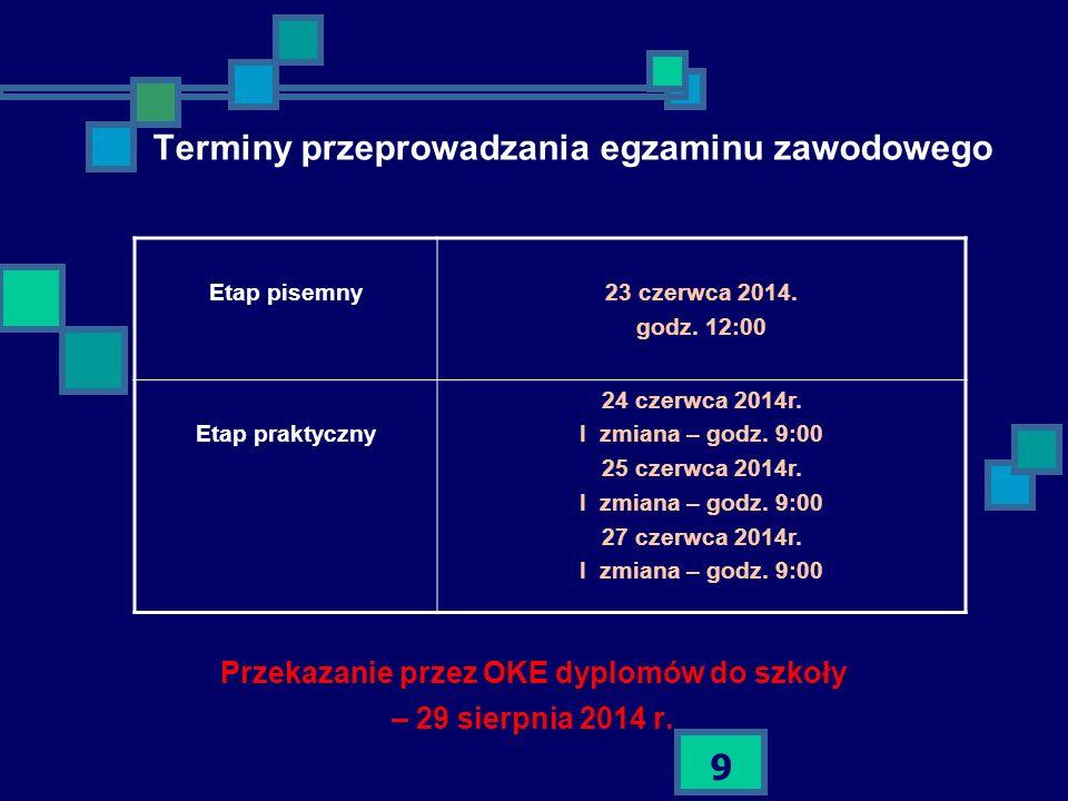 9 Terminy przeprowadzania egzaminu zawodowego Przekazanie przez OKE dyplomów do szkoły – 29 sierpnia 2014 r. Etap pisemny23 czerwca 2014. godz. 12:00