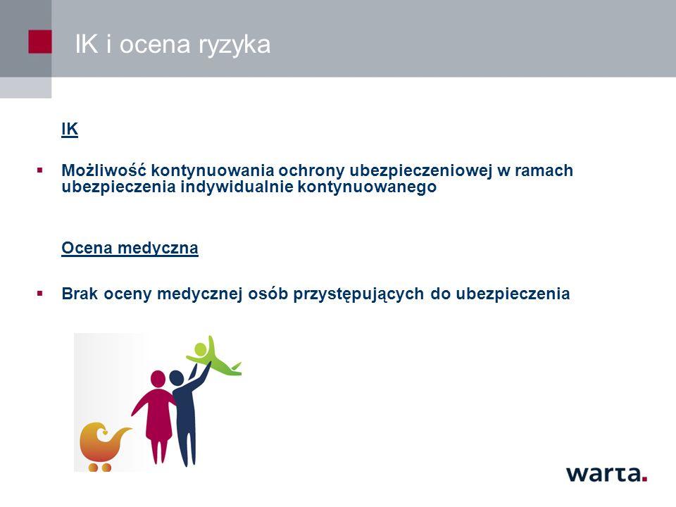 IK i ocena ryzyka IK Możliwość kontynuowania ochrony ubezpieczeniowej w ramach ubezpieczenia indywidualnie kontynuowanego Ocena medyczna Brak oceny medycznej osób przystępujących do ubezpieczenia