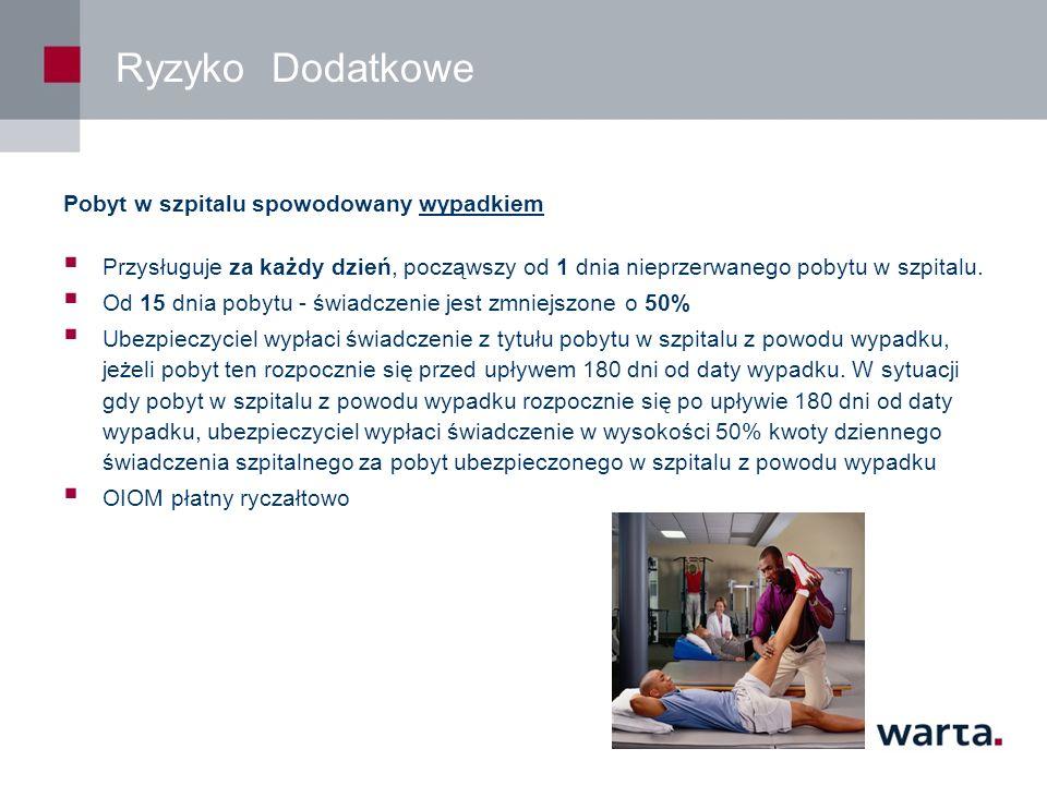 Ryzyko Dodatkowe Pobyt w szpitalu spowodowany wypadkiem Przysługuje za każdy dzień, począwszy od 1 dnia nieprzerwanego pobytu w szpitalu.