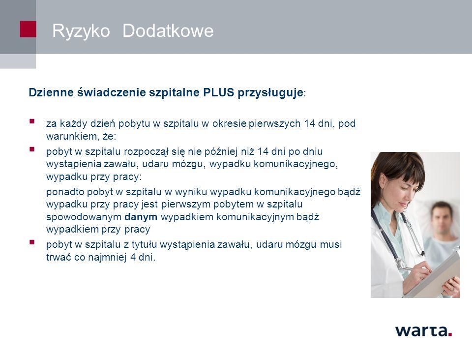 Ryzyko Dodatkowe Dzienne świadczenie szpitalne PLUS przysługuje : za każdy dzień pobytu w szpitalu w okresie pierwszych 14 dni, pod warunkiem, że: pobyt w szpitalu rozpoczął się nie później niż 14 dni po dniu wystąpienia zawału, udaru mózgu, wypadku komunikacyjnego, wypadku przy pracy: ponadto pobyt w szpitalu w wyniku wypadku komunikacyjnego bądź wypadku przy pracy jest pierwszym pobytem w szpitalu spowodowanym danym wypadkiem komunikacyjnym bądź wypadkiem przy pracy pobyt w szpitalu z tytułu wystąpienia zawału, udaru mózgu musi trwać co najmniej 4 dni.