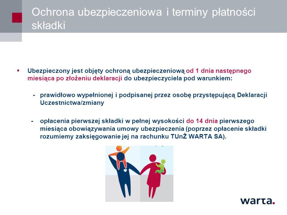 Ochrona ubezpieczeniowa i terminy płatności składki Ubezpieczony jest objęty ochroną ubezpieczeniową od 1 dnia następnego miesiąca po złożeniu deklaracji do ubezpieczyciela pod warunkiem: - prawidłowo wypełnionej i podpisanej przez osobę przystępującą Deklaracji Uczestnictwa/zmiany -opłacenia pierwszej składki w pełnej wysokości do 14 dnia pierwszego miesiąca obowiązywania umowy ubezpieczenia (poprzez opłacenie składki rozumiemy zaksięgowanie jej na rachunku TUnŻ WARTA SA).