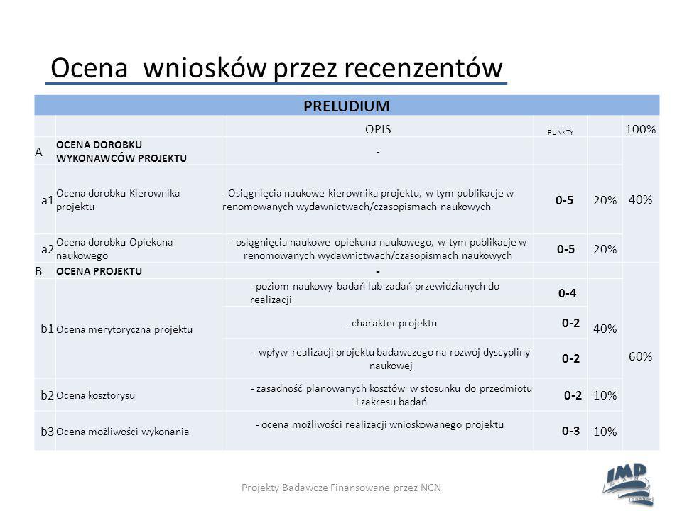 Projekty Badawcze Finansowane przez NCN Ocena wniosków przez recenzentów PRELUDIUM OPIS PUNKTY 100% A OCENA DOROBKU WYKONAWCÓW PROJEKTU - 40% a1 Ocena