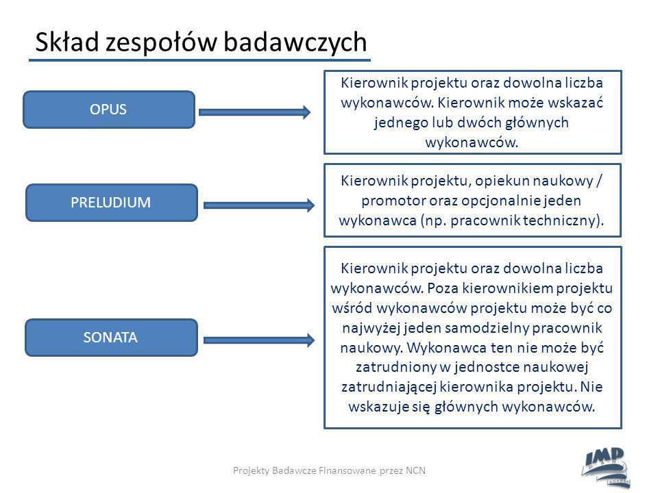 Podstawowe informacje dotyczące wniosku Projekt badawczy musi obejmować badania podstawowe.