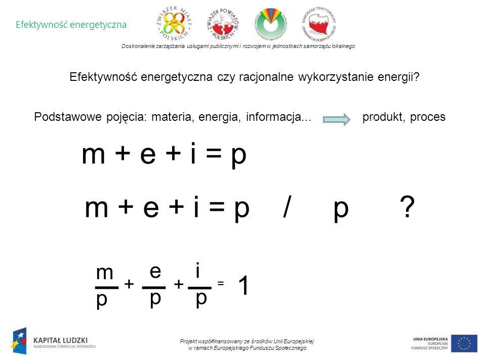 Doskonalenie zarządzania usługami publicznymi i rozwojem w jednostkach samorządu lokalnego Projekt współfinansowany ze środków Unii Europejskiej w ramach Europejskiego Funduszu Społecznego m + e + i = p Efektywność energetyczna czy racjonalne wykorzystanie energii.