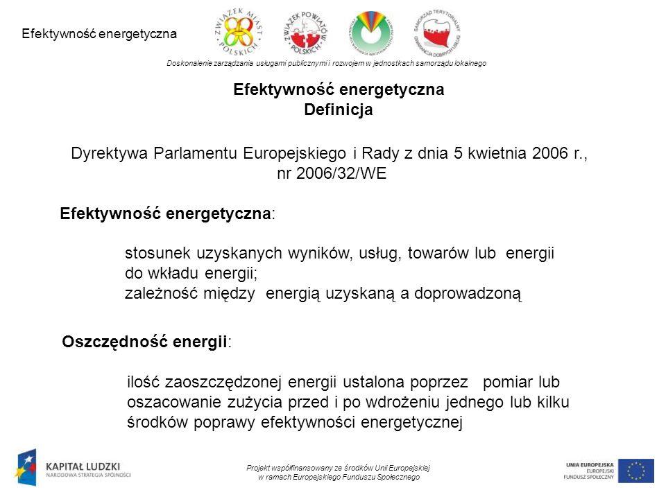 Doskonalenie zarządzania usługami publicznymi i rozwojem w jednostkach samorządu lokalnego Projekt współfinansowany ze środków Unii Europejskiej w ramach Europejskiego Funduszu Społecznego Efektywność energetyczna