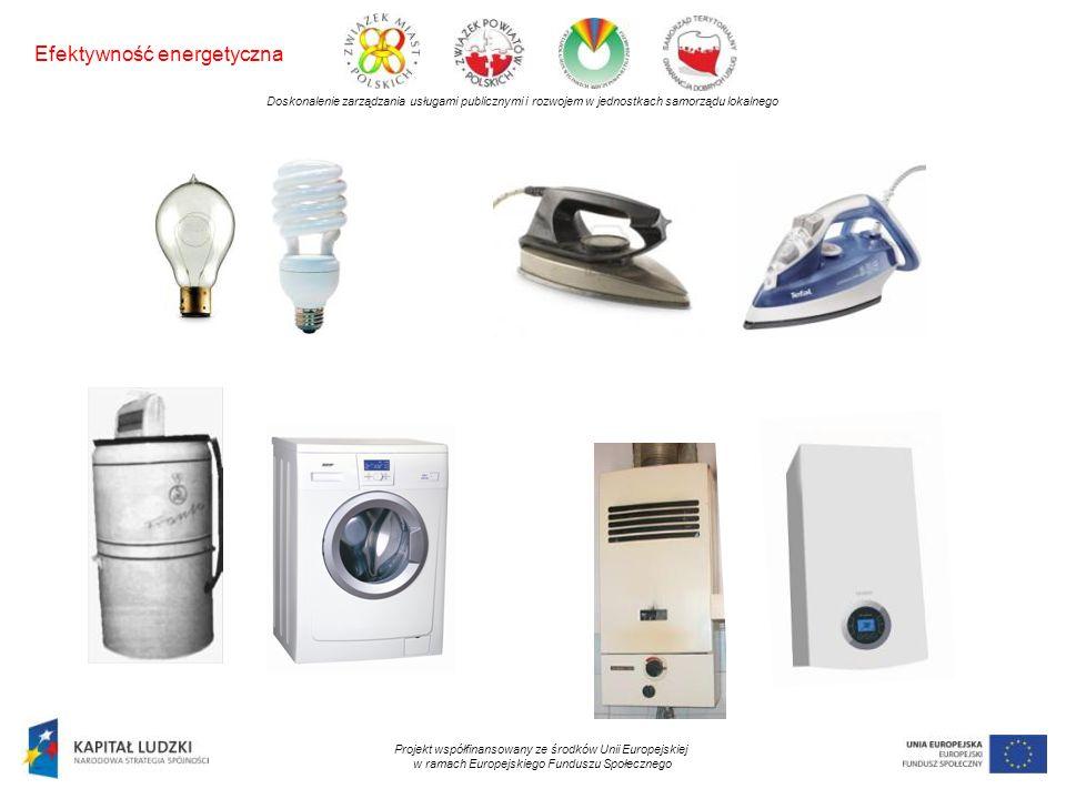 Doskonalenie zarządzania usługami publicznymi i rozwojem w jednostkach samorządu lokalnego Projekt współfinansowany ze środków Unii Europejskiej w ramach Europejskiego Funduszu Społecznego Efektywno ść energetyczna