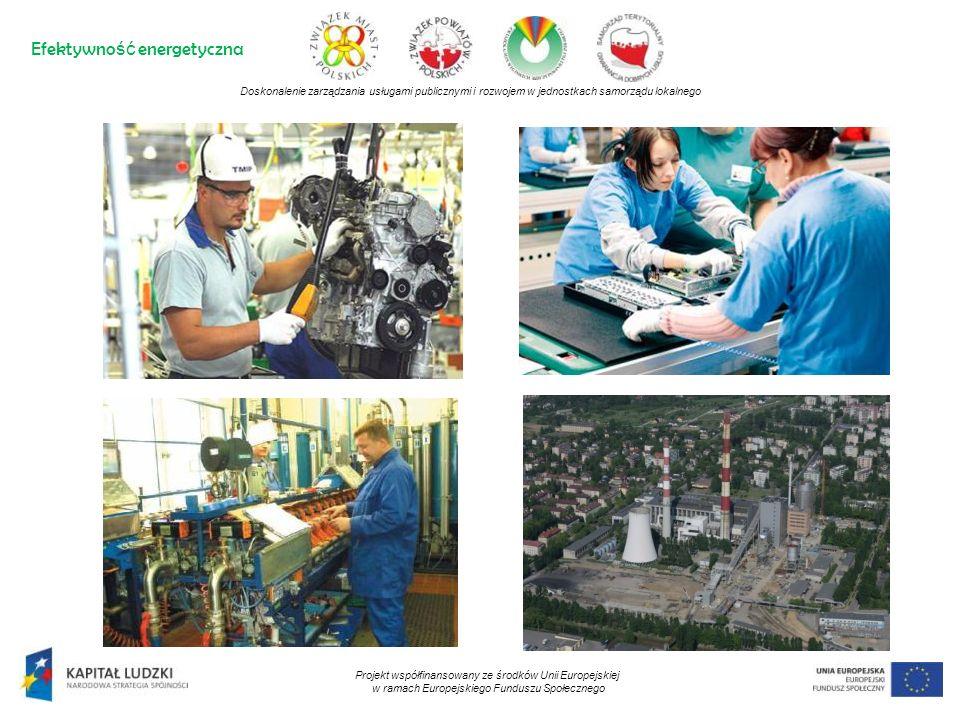 Doskonalenie zarządzania usługami publicznymi i rozwojem w jednostkach samorządu lokalnego Projekt współfinansowany ze środków Unii Europejskiej w ramach Europejskiego Funduszu Społecznego epep ipip + + = 1 mpmp _ _ _ pepe = _ Efektywność energetyczna E 1E1E I + + = 1 mpmp _ ipip _ = I Inwencja, wiedza, nauka na produkt = Im większa zaangażowana inwencja i wiedza, tym wyższa może być efektywność energetyczna i mniejsza materiałochłonność, z tego wynikają mniejsze koszty i niższa emisja dwutlenku węgla.