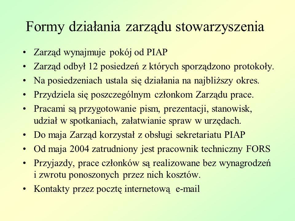 Formy działania zarządu stowarzyszenia Zarząd wynajmuje pokój od PIAP Zarząd odbył 12 posiedzeń z których sporządzono protokoły.