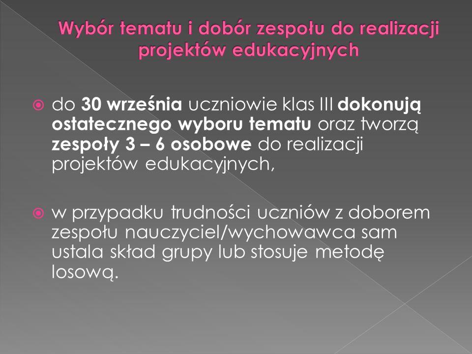 do 30 września uczniowie klas III dokonują ostatecznego wyboru tematu oraz tworzą zespoły 3 – 6 osobowe do realizacji projektów edukacyjnych, w przypadku trudności uczniów z doborem zespołu nauczyciel/wychowawca sam ustala skład grupy lub stosuje metodę losową.