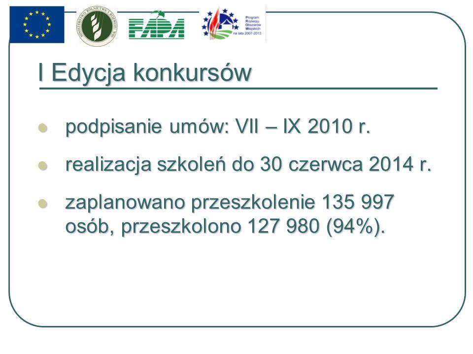 I Edycja konkursów podpisanie umów: VII – IX 2010 r.