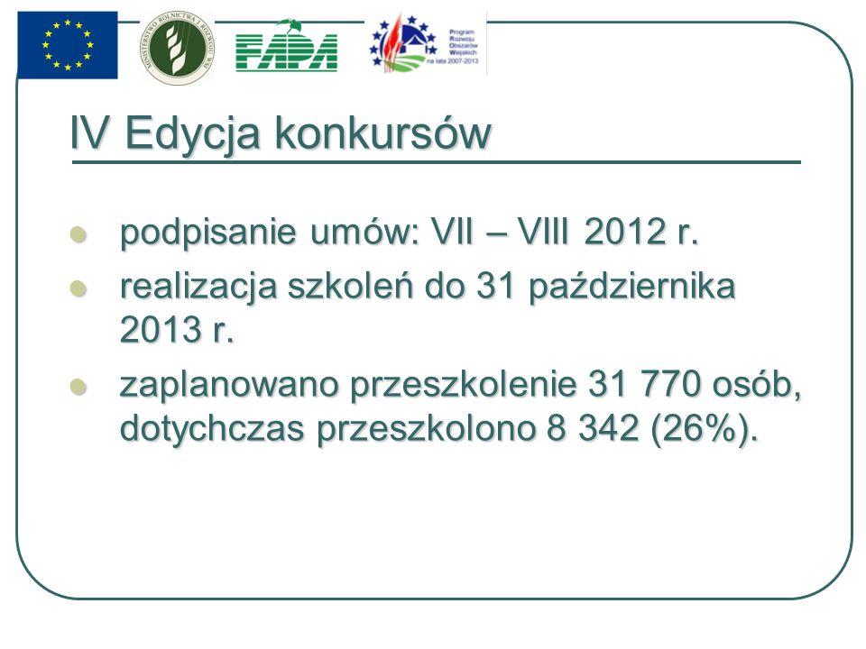 IV Edycja konkursów podpisanie umów: VII – VIII 2012 r.