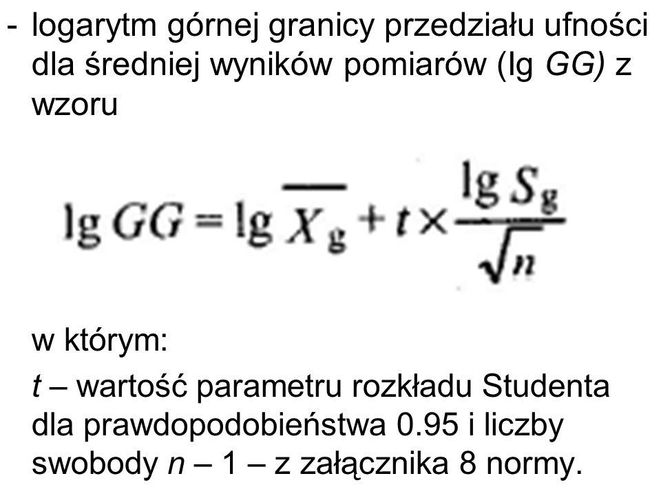 -logarytm górnej granicy przedziału ufności dla średniej wyników pomiarów (Ig GG) z wzoru w którym: t – wartość parametru rozkładu Studenta dla prawdo