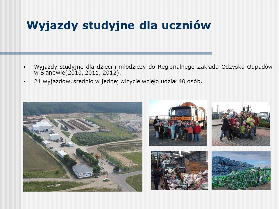 Wyjazdy studyjne dla uczniów Wyjazdy studyjne dla dzieci i młodzieży do Regionalnego Zakładu Odzysku Odpadów w Sianowie(2010, 2011, 2012).