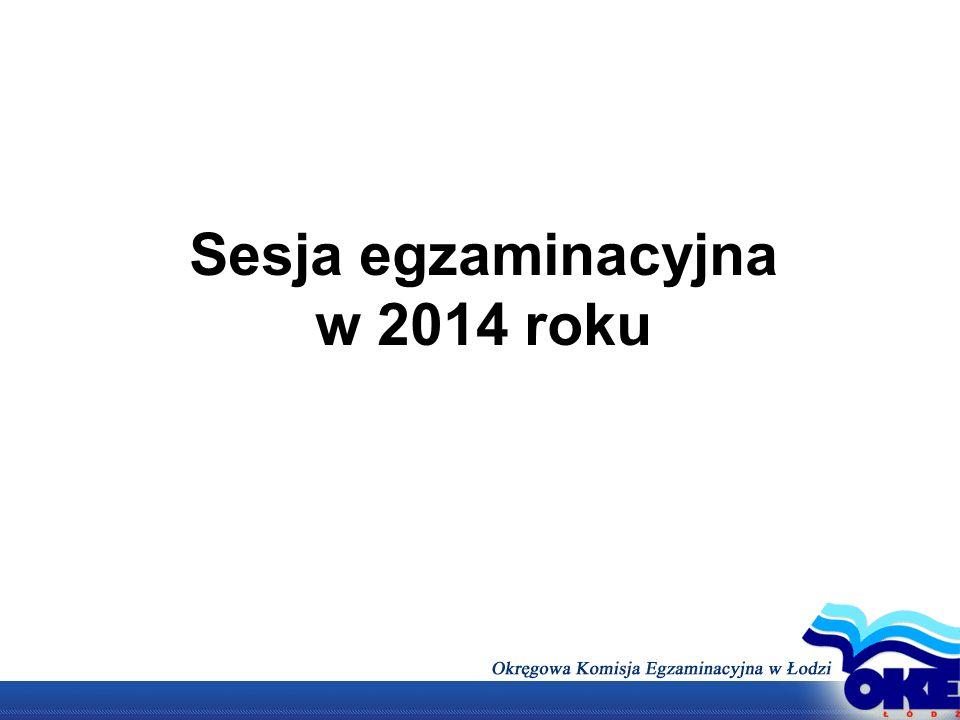 Program spotkania 1.Podstawy prawne sprawdzianu. 2.