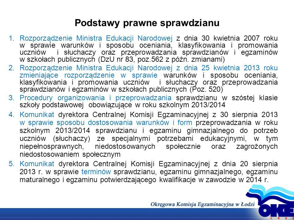 Podstawy prawne sprawdzianu 1.Rozporządzenie Ministra Edukacji Narodowej z dnia 30 kwietnia 2007 roku w sprawie warunków i sposobu oceniania, klasyfik