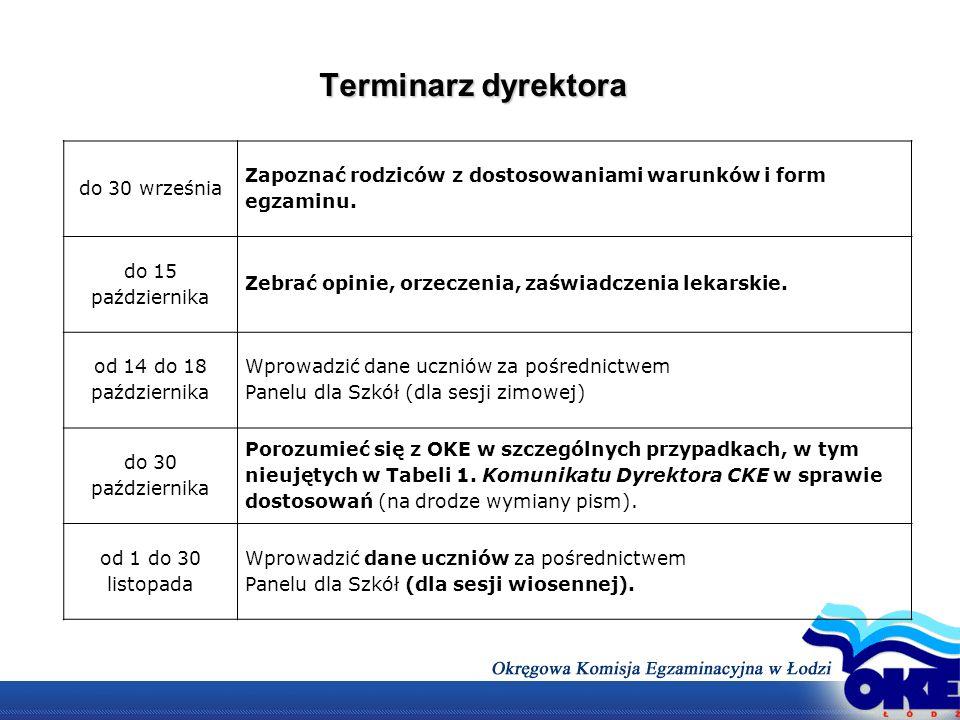 Terminarz dyrektora do 30 września Zapoznać rodziców z dostosowaniami warunków i form egzaminu. do 15 października Zebrać opinie, orzeczenia, zaświadc