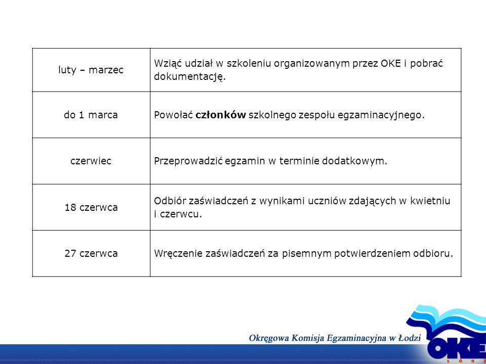 luty – marzec Wziąć udział w szkoleniu organizowanym przez OKE i pobrać dokumentację. do 1 marcaPowołać członków szkolnego zespołu egzaminacyjnego. cz