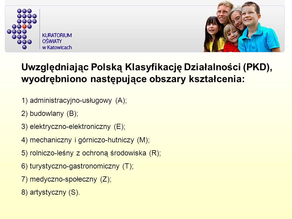 Uwzględniając Polską Klasyfikację Działalności (PKD), wyodrębniono następujące obszary kształcenia: 1) administracyjno-usługowy (A); 2) budowlany (B); 3) elektryczno-elektroniczny (E); 4) mechaniczny i górniczo-hutniczy (M); 5) rolniczo-leśny z ochroną środowiska (R); 6) turystyczno-gastronomiczny (T); 7) medyczno-społeczny (Z); 8) artystyczny (S).