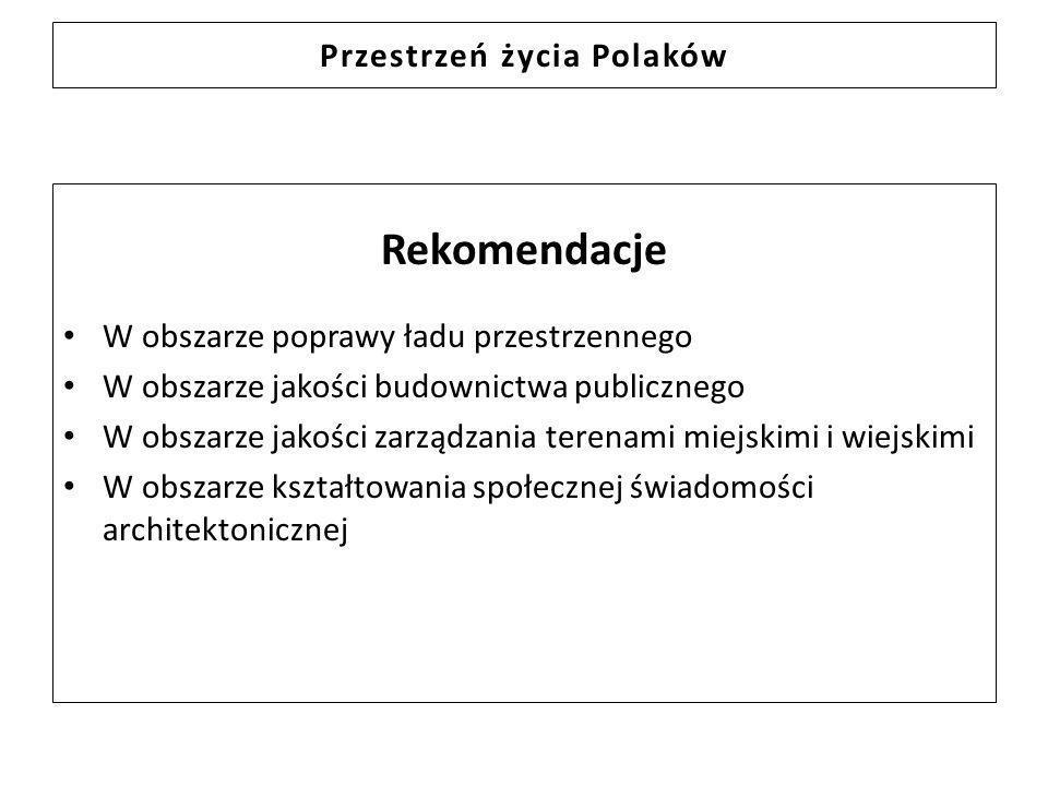 Przestrzeń życia Polaków Rekomendacje W obszarze poprawy ładu przestrzennego W obszarze jakości budownictwa publicznego W obszarze jakości zarządzania