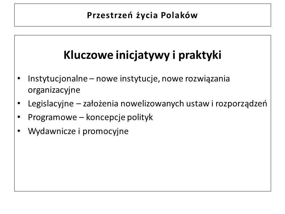 Przestrzeń życia Polaków Kluczowe inicjatywy i praktyki Instytucjonalne – nowe instytucje, nowe rozwiązania organizacyjne Legislacyjne – założenia now