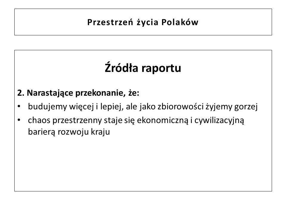 Przestrzeń życia Polaków Źródła raportu 2. Narastające przekonanie, że: budujemy więcej i lepiej, ale jako zbiorowości żyjemy gorzej chaos przestrzenn