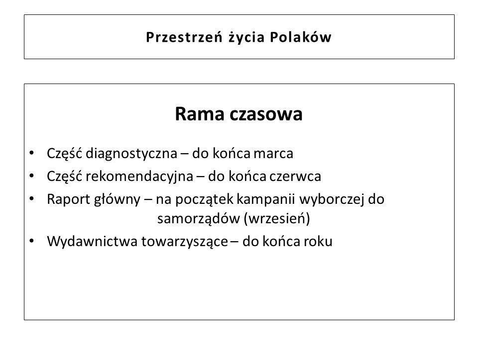 Przestrzeń życia Polaków Rama czasowa Część diagnostyczna – do końca marca Część rekomendacyjna – do końca czerwca Raport główny – na początek kampani