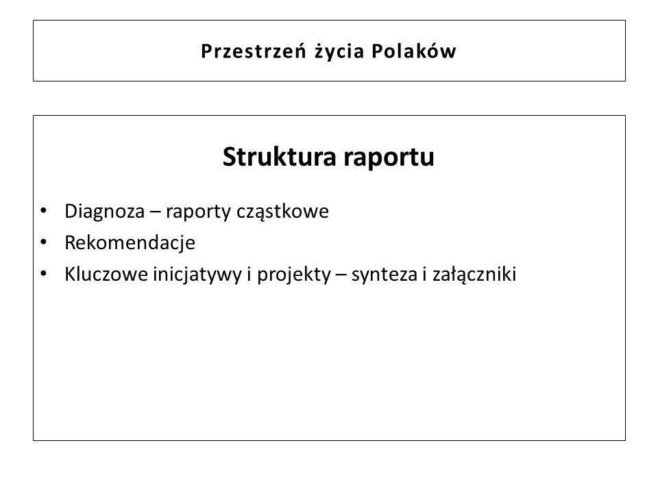 Przestrzeń życia Polaków Struktura raportu Diagnoza – raporty cząstkowe Rekomendacje Kluczowe inicjatywy i projekty – synteza i załączniki