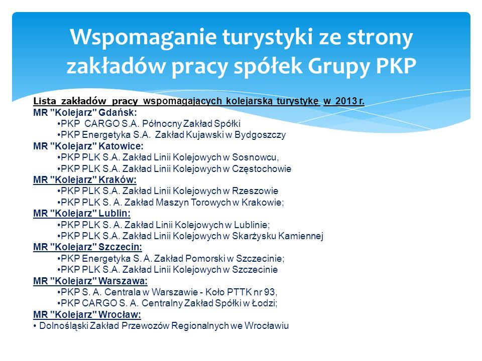 Wspomaganie turystyki ze strony zakładów pracy spółek Grupy PKP Lista zakładów pracy wspomagających kolejarską turystykę w 2013 r. MR