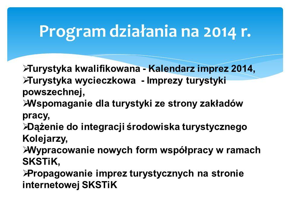 Program działania na 2014 r. Turystyka kwalifikowana - Kalendarz imprez 2014, Turystyka wycieczkowa - Imprezy turystyki powszechnej, Wspomaganie dla t