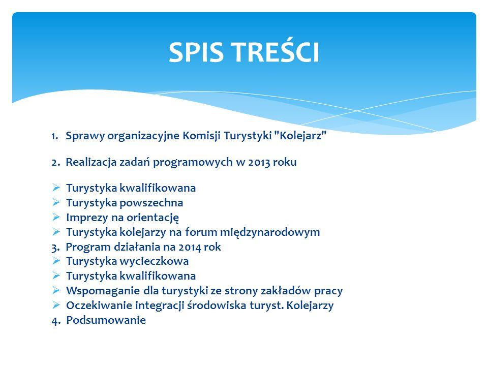 Narady Komisji Turystyki w 2013r: w SKSTiK - w Warszawie w dniu 11 stycznia 2013 r.; Sejmikowa – w Ostrowie Wielkopolskim w dniu 12 kwietnia 2013r.
