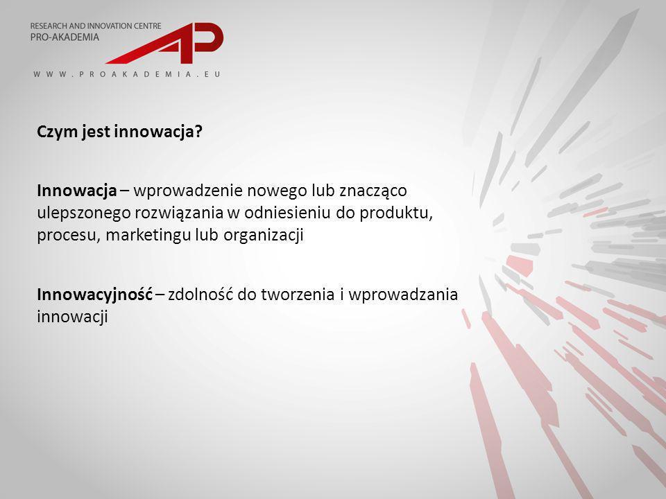 Czym jest innowacja.