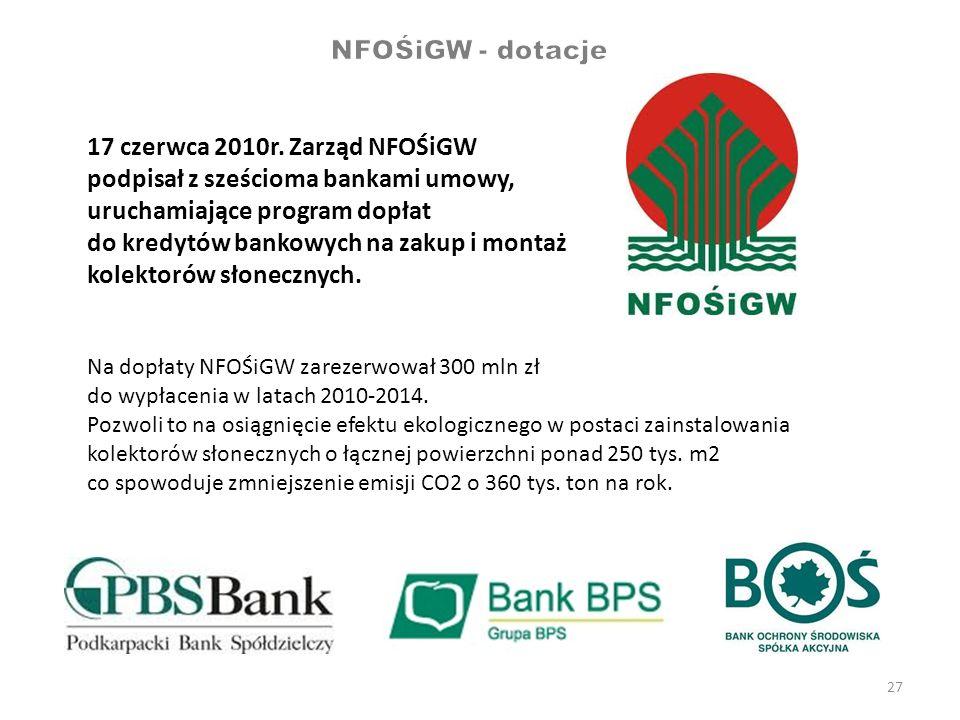 27 17 czerwca 2010r. Zarząd NFOŚiGW podpisał z sześcioma bankami umowy, uruchamiające program dopłat do kredytów bankowych na zakup i montaż kolektoró