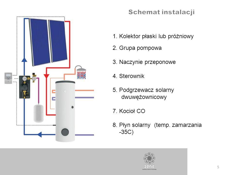 16 Do zaizolowania wykorzystana jest kauczukowa izolacja o grubości 13mm, odporna na temperaturę do 150°C.