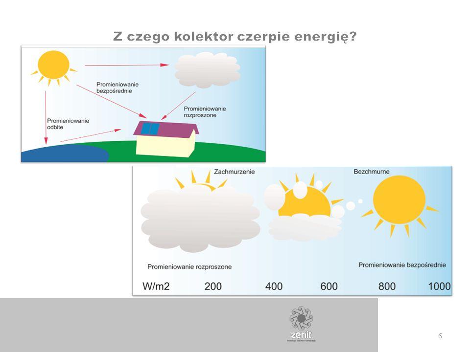 17 Przewody solarne należy prowadzić estetycznie, zachowując pion i poziom.